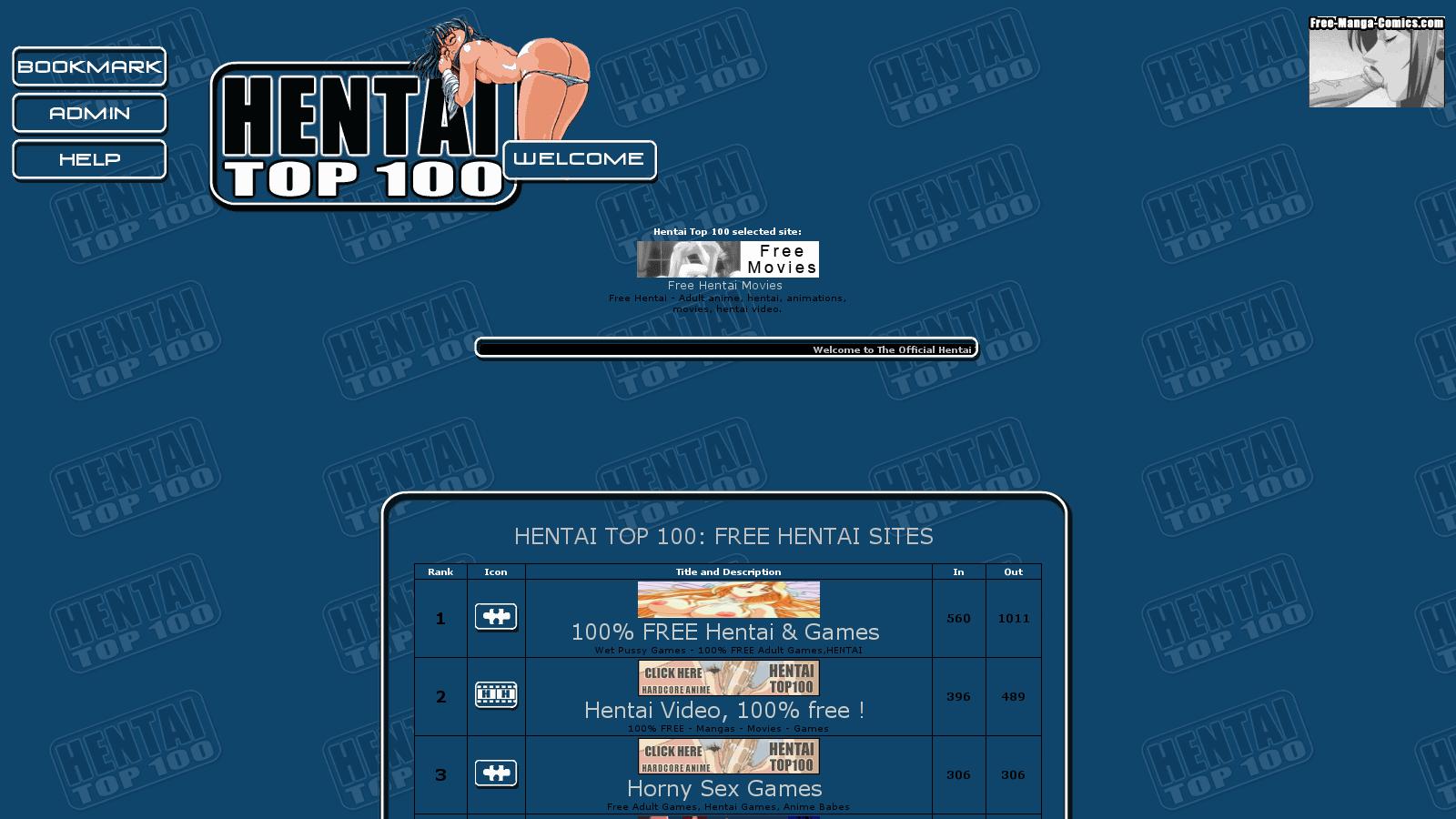 top 100 pornsites
